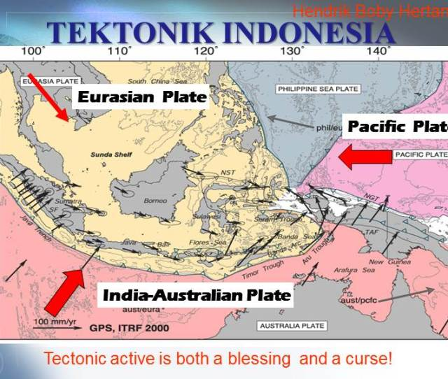 Tektonik Jawa